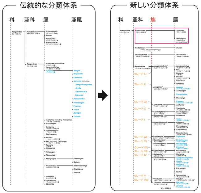 20150501|学術ニュース&トピックス|東京大学大気海洋研究所